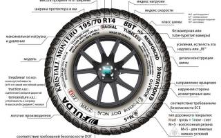 Как читать маркировку на шинах