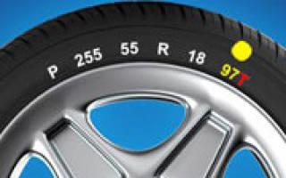 Что значит индекс скорости на шинах